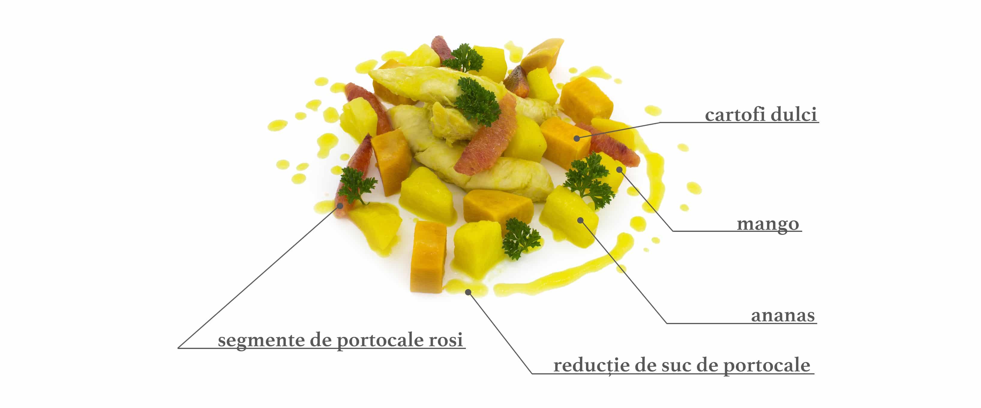 Pui cu mango ananas si cartofi dulci