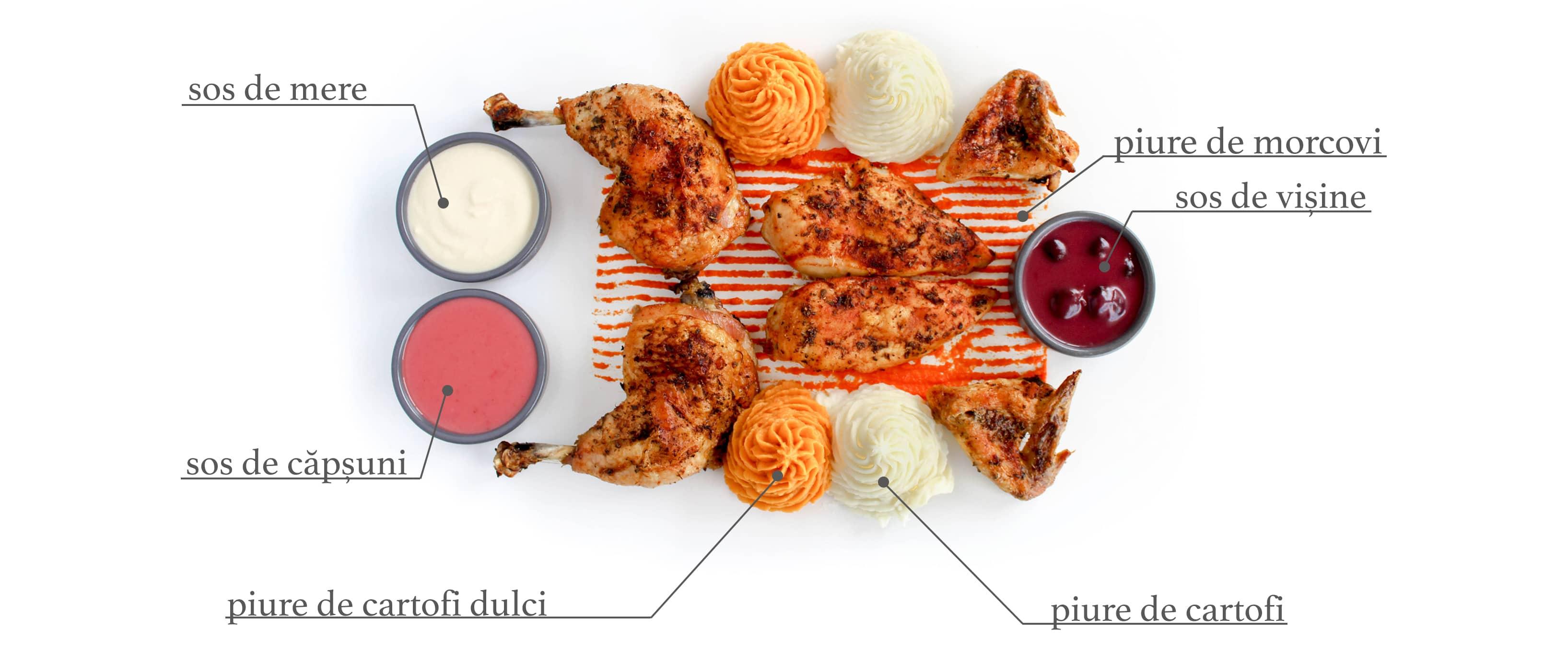 Platou de pui cu sos de mere, vișine și căpșuni